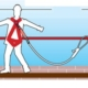 linea flessibile temporanea